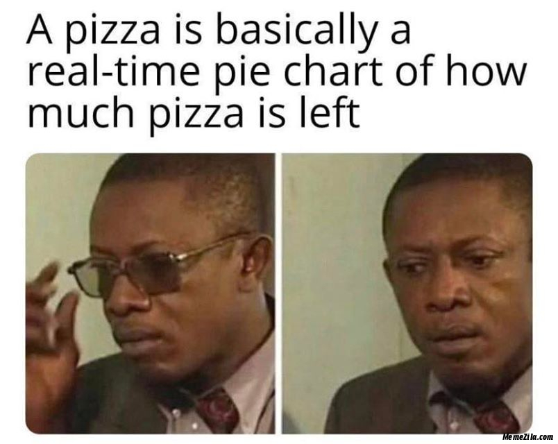 A pizza is basically a real time pie chart of how much pizza is left meme