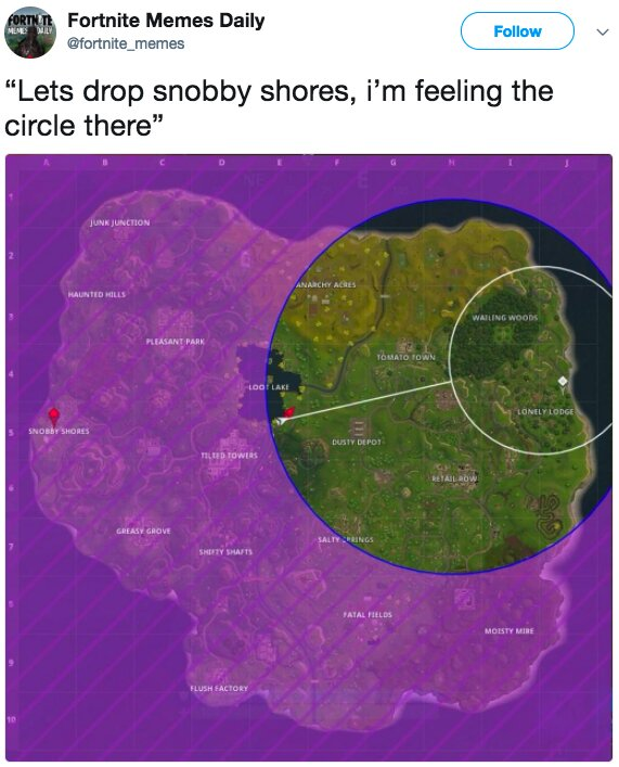 Lets drop snobby shores I am feeling the circle there meme