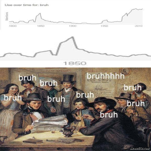 Use over time for Bruh Bruhhhhh meme