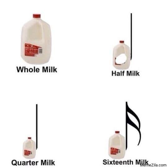 Whole milk Half milk Quarter milk Sixteenth milk meme